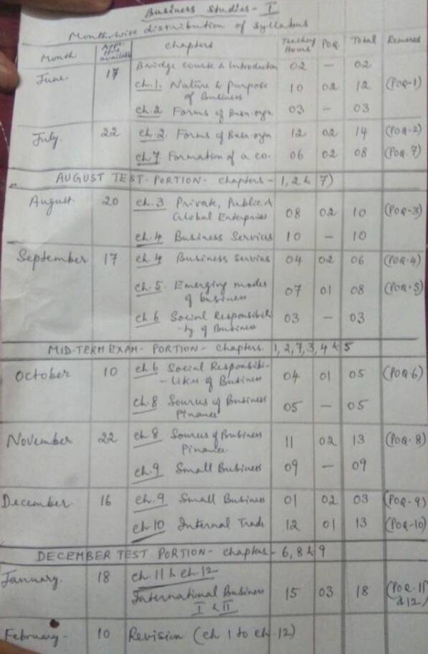bst 1 divided syllabus